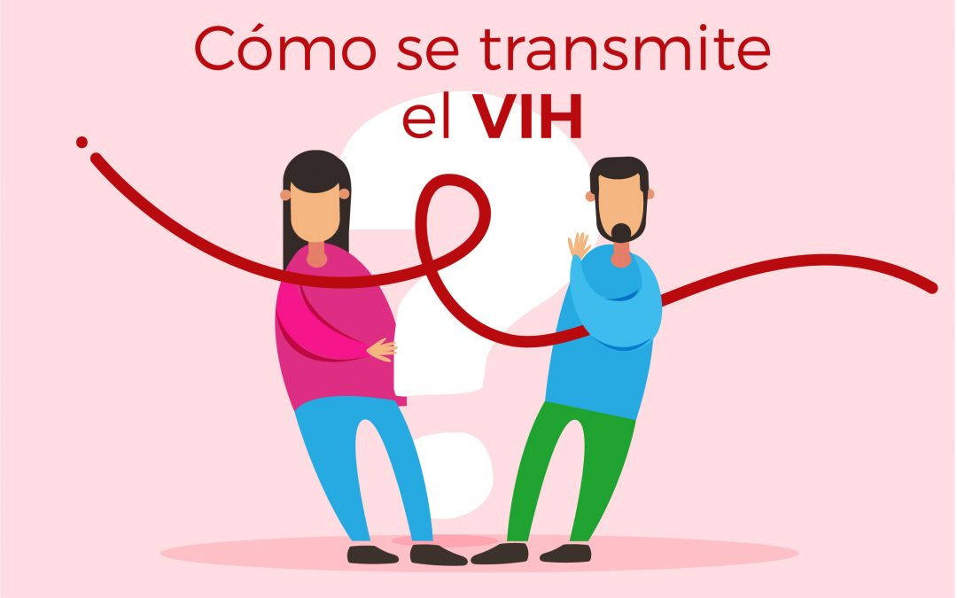 ¿Como se transmite el VIH?